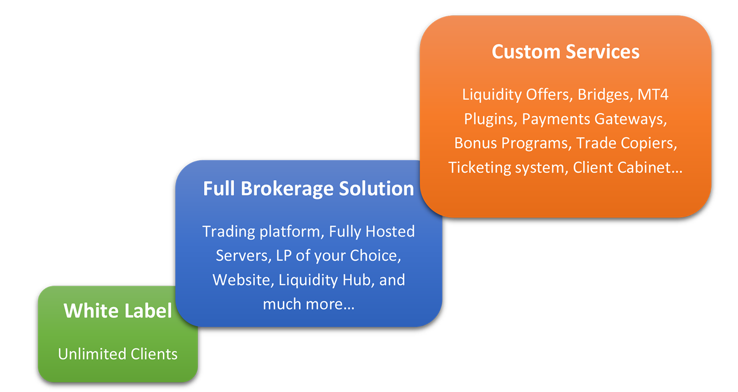 Your-Own-Brokerage3