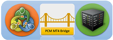 PCM MT4 Bridge