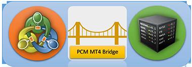 Web based metatrader bridge
