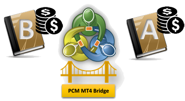 metatrader-bridge